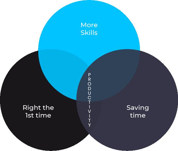 benefits-diagram