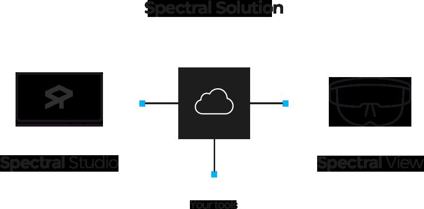 solution-spectral-EN