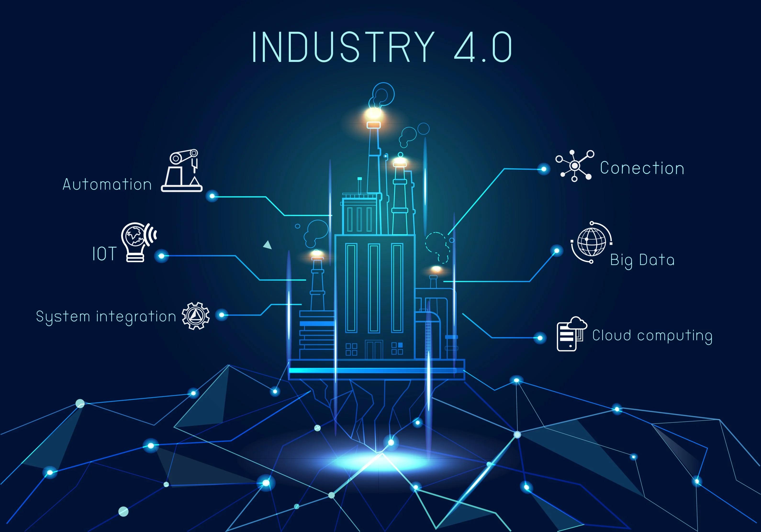 Industrie-4